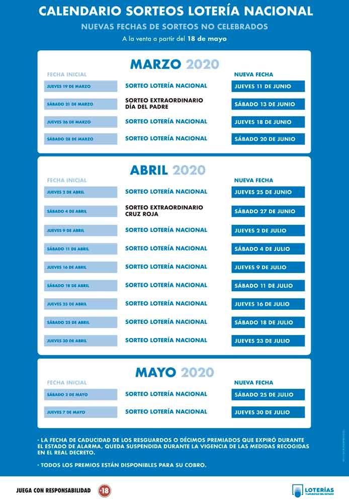 Calendario de sorteos de la Lotería Nacional durante el coronavirus